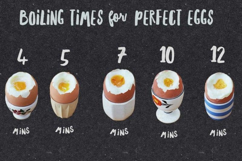 Das perfekte fr hst cksei kochen was ist dabei zu beachten - Eier weich kochen minuten ...